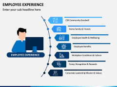 Employee Experience PPT Slide 3