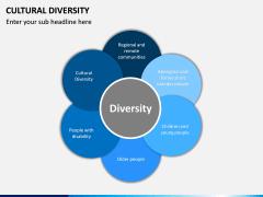 Cultural Diversity PPT Slide 4