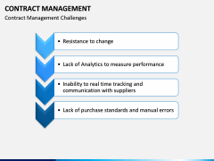 Contract management PPT slide 20
