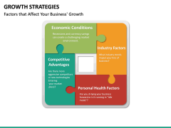 Growth Strategies PPT slide 39