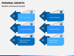 Personal Growth PPT Slide 15