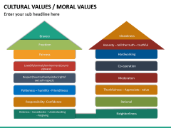 Cultural Values PPT Slide 15