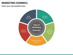 Marketing Channels PPT slide 28