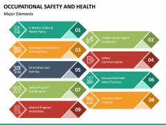 Occupational Safety and Health PPT Slide 23