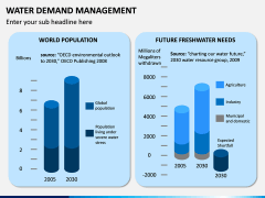 Water Demand Management PPT Slide 11
