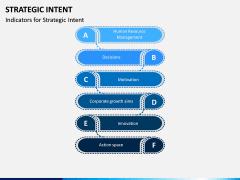 Strategic Intent PPT Slide 7