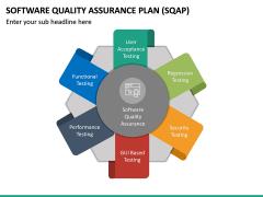 Software Quality Assurance Plan (SQAP) PPT Slide 24
