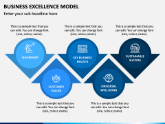Business Excellence Model PPT slide 10
