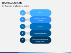 Business Systems PPT Slide 3