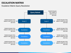 Escalation matrix PPT slide 5