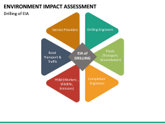 Environmental Impact Assessment (EIA) PPT Slide 21