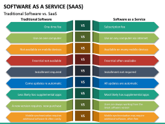 Software as a Service (SaaS) PPT Slide 37