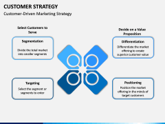 Customer Strategy PPT Slide 8