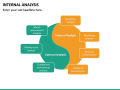 Internal Analysis PPT slide 15