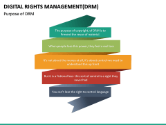 Digital Rights Management PPT Slide 17