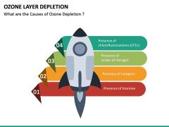 Ozone Layer Depletion PPT Slide 20