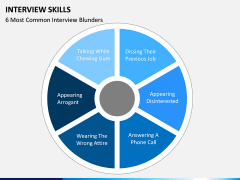 Interview Skills PPT Slide 9