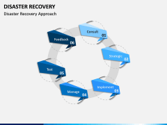 Disaster Recovery PPT Slide 7