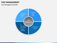 Cost Management PPT slide 3