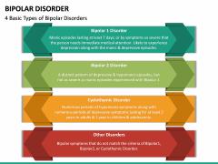 Bipolar Disorder PPT Slide 21