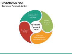 Operational Plan PPT Slide 24