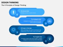 Design Thinking PPT Slide 10