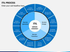 ITIL Process PPT Slide 1