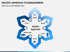 Holistic Approach to Management PPT Slide 3