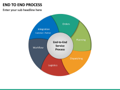 End to End Process PPT Slide 20