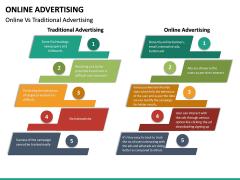 Online Advertising PPT Slide 28