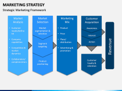 Marketing Strategy PPT Slide 20