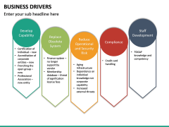 Business Drivers PPT Slide 23
