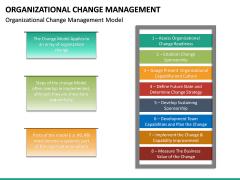 Organizational Change Management PPT Slide 22