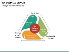 Key Business Drivers PPT Slide 19