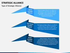 Strategic Alliance PPT Slide 4
