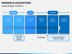 Mergers and Acquisitions PPT Slide 9