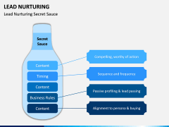 Lead Nurturing PPT Slide 6