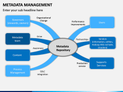 Metadata Management PPT slide 12