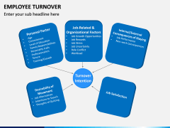 Employee Turnover PPT Slide 6