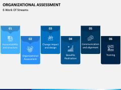 Organizational Assessment PPT Slide 7