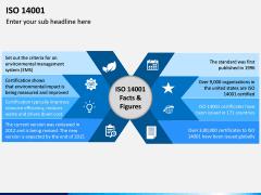 ISO 14001 PPT Slide 4