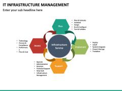 IT Infrastructure Management PPT Slide 38