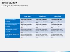 Build vs buy PPT slide 15