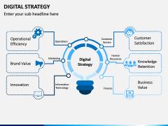 Digital Strategy PPT Slide 7