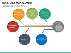 Workforce Management PPT Slide 24