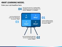 4MAT Learning Model Slide 1