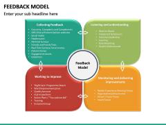 Feedback Model PPT Slide 25