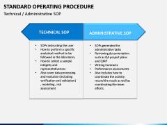 Standard Operating Procedure PPT slide 14