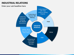 Industrial Relations PPT Slide 3