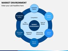 Market Environment PPT Slide 3